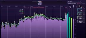 Bute loudnessanalyser pluginboutique